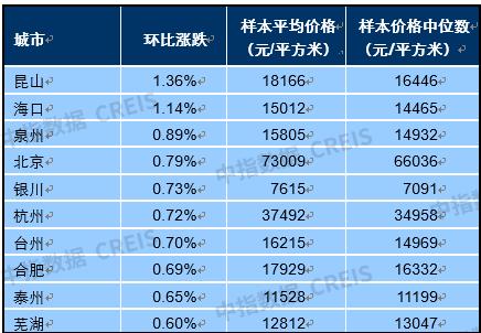 最新数据出炉:近一年广州二手房环比首现负增长(1)616.png